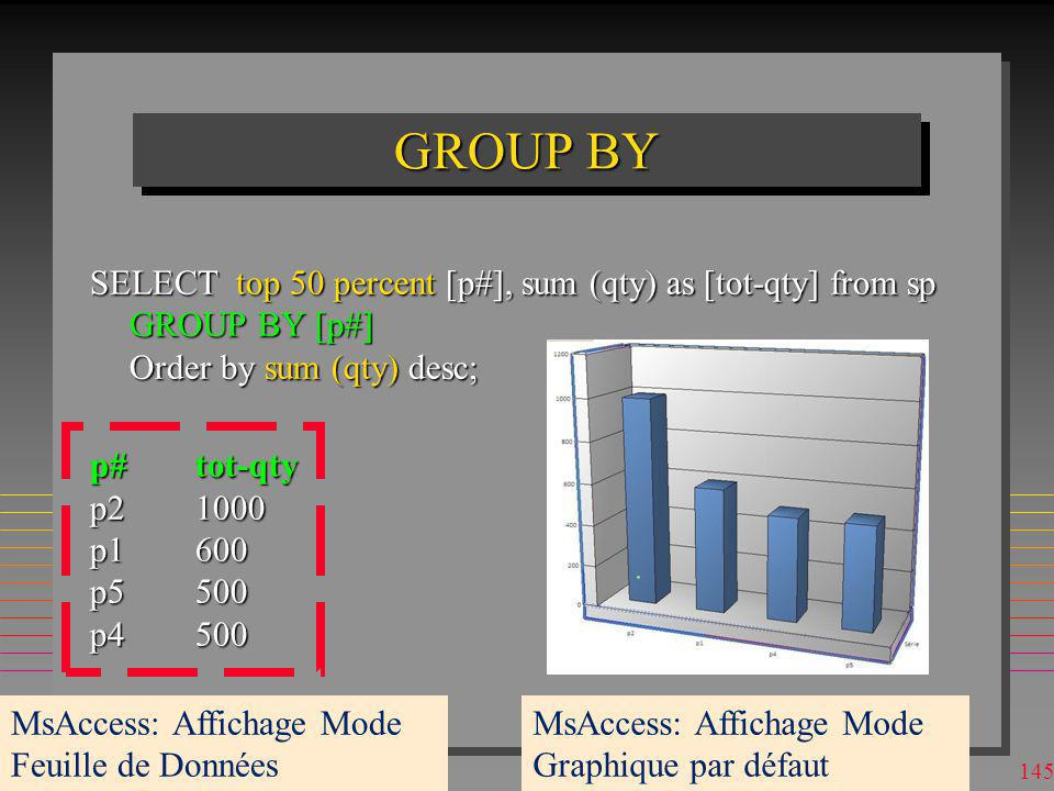 GROUP BY SELECT top 50 percent [p#], sum (qty) as [tot-qty] from sp GROUP BY [p#] Order by sum (qty) desc;